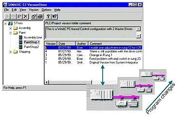 s7 versi plc functions  at aneh.co